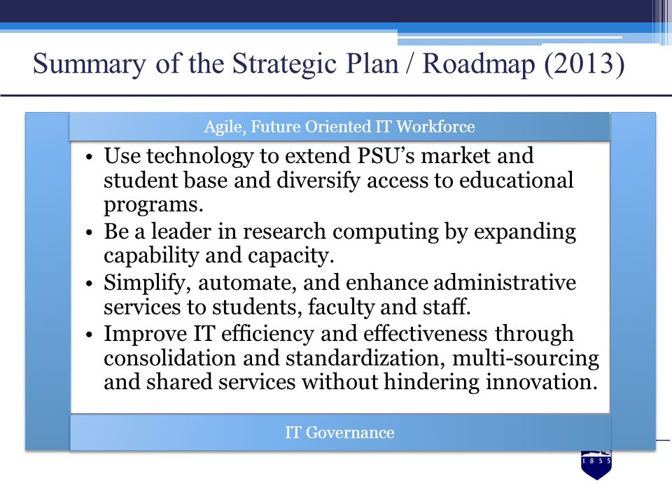 Summary of the Strategic Plan / Roadmap (2013)