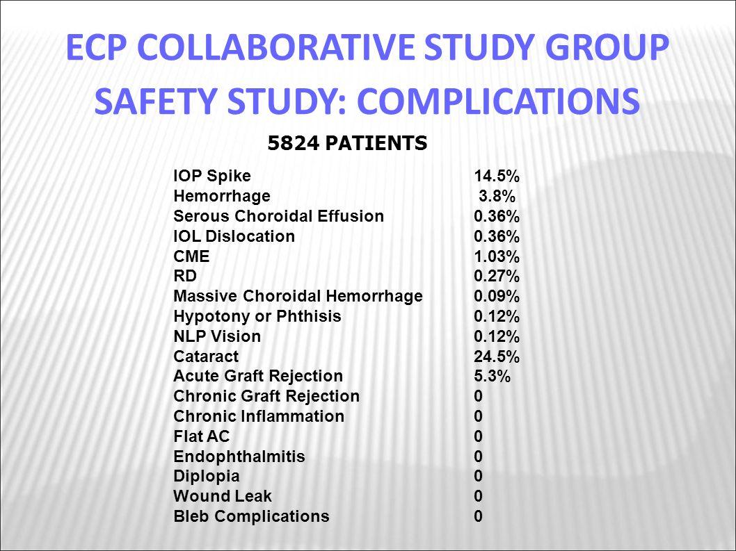 Collaborative Study Group 69