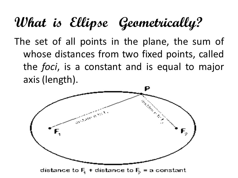 What is Ellipse Geometrically