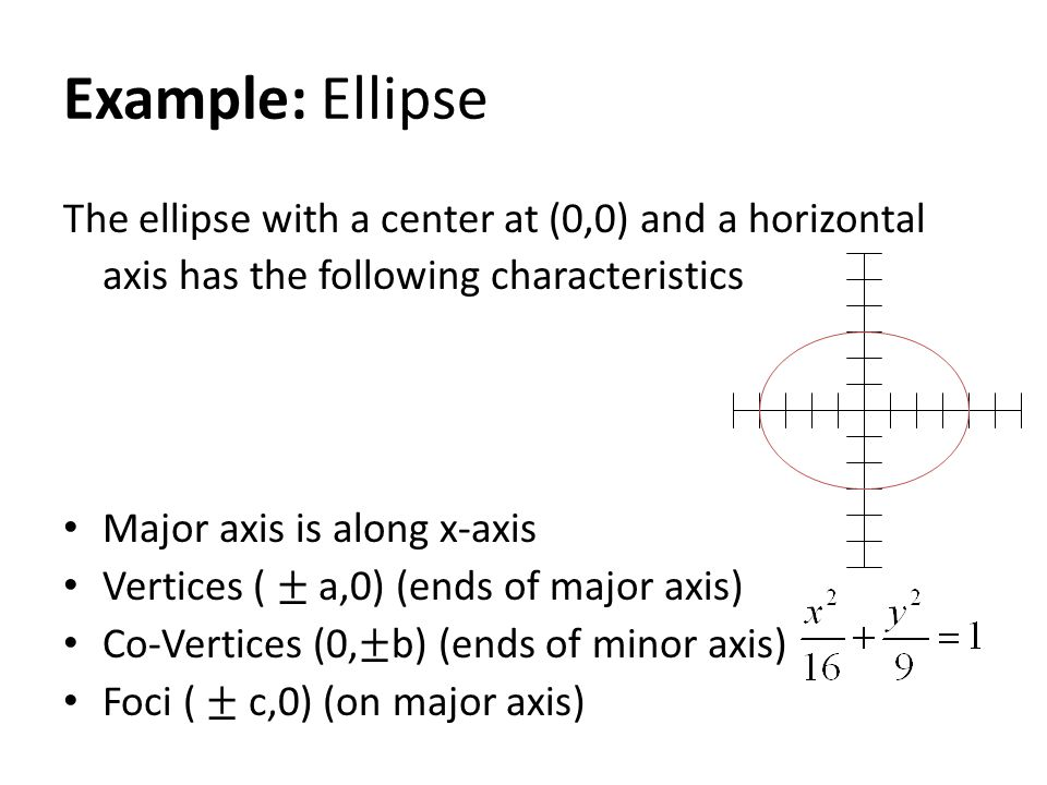Example: Ellipse The ellipse with a center at (0,0) and a horizontal axis has the following characteristics.