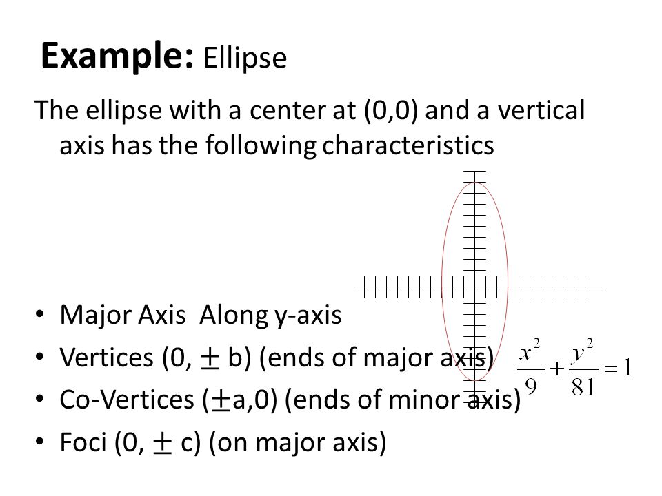 Example: Ellipse The ellipse with a center at (0,0) and a vertical axis has the following characteristics.
