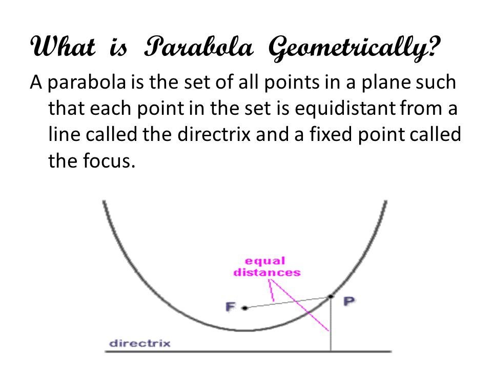 What is Parabola Geometrically