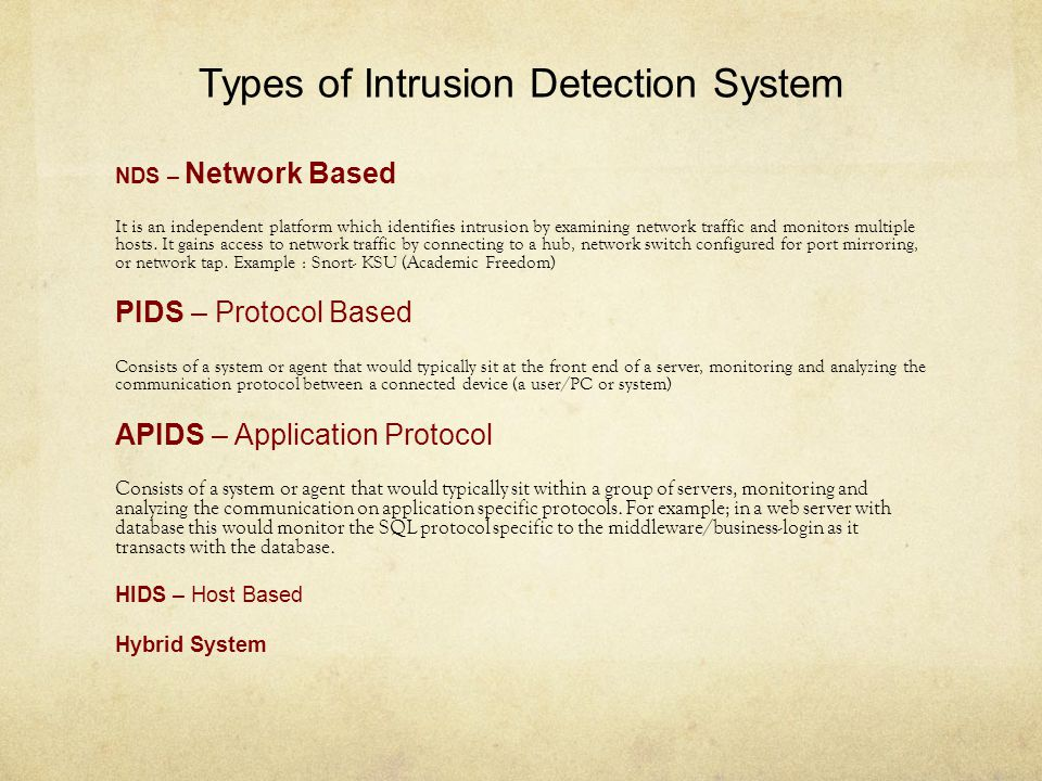Types of Intrusion Detection System