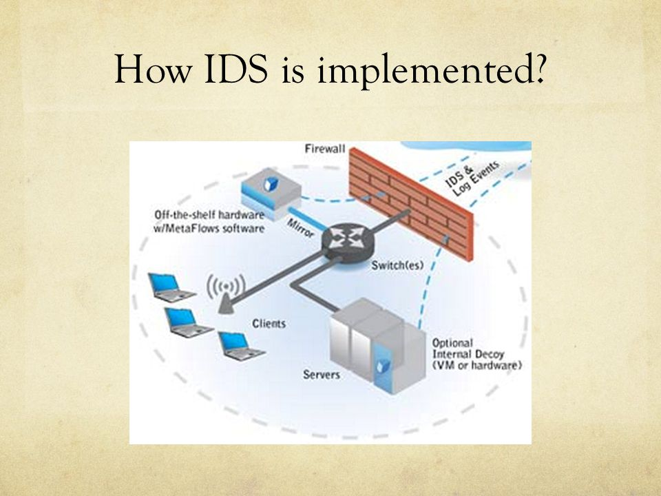 How IDS is implemented