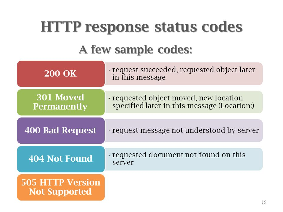 how to set header in http request in java