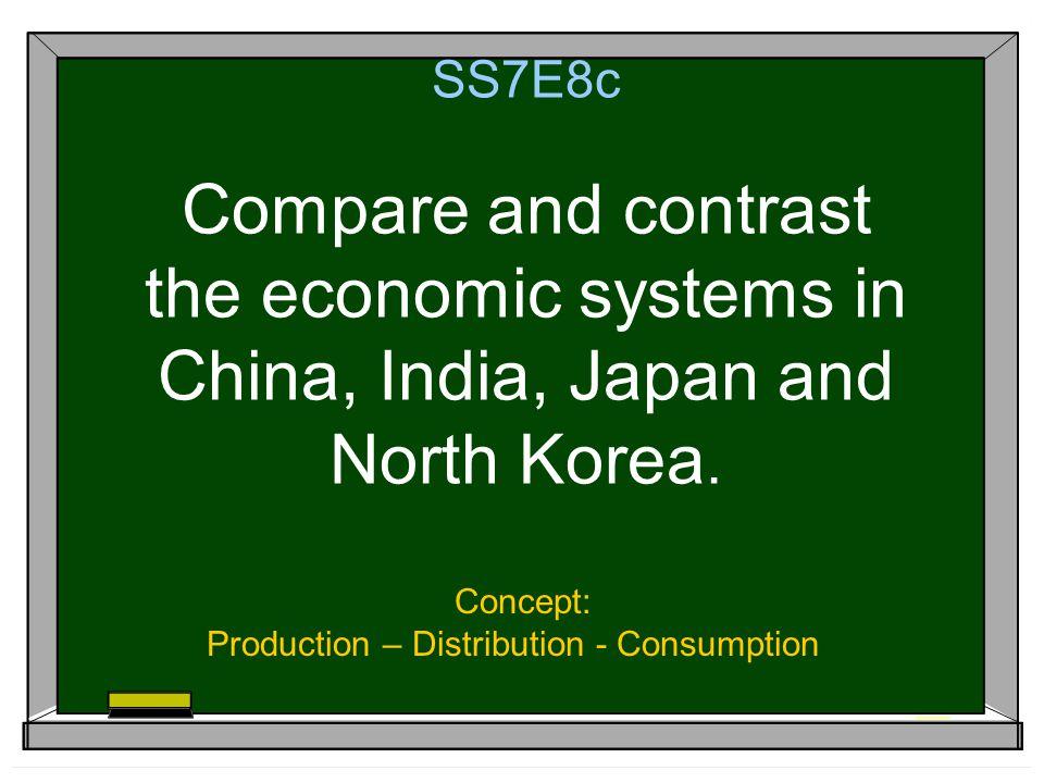 compare and contrast indus and china civilization 81 indus valley civilization 82 vedic civilization 83 the mahajanapadas 831  maurya dynasty 832 shunga dynasty 9 ancient chinese civilization.