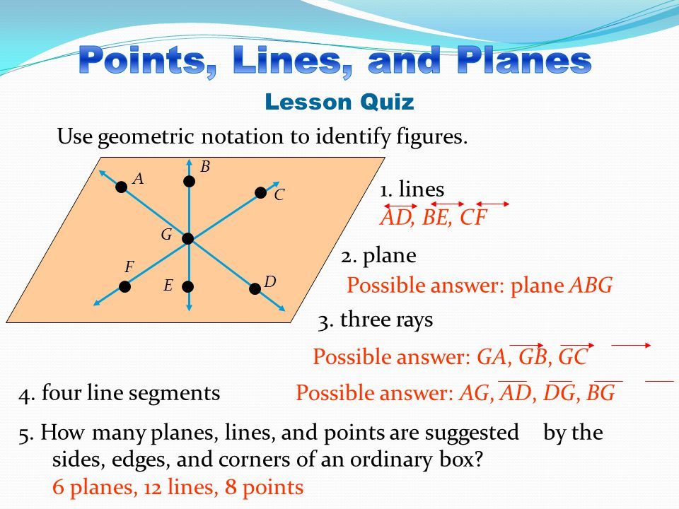 points lines and planes 1 date: _____ section 1 – 1: points, lines, and planes notes a point: is simply a _____ example: drawn as a _____ named by a _____ letter.