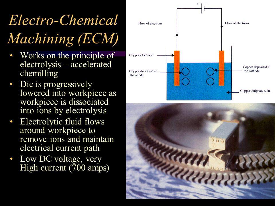 Electro-Chemical Machining (ECM)