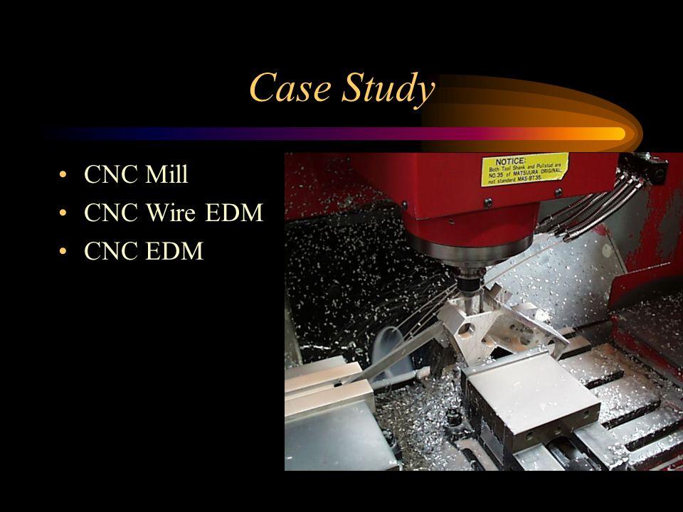 Case Study CNC Mill CNC Wire EDM CNC EDM