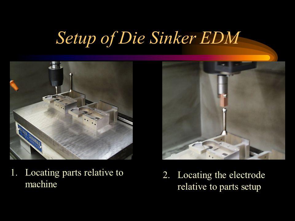 Setup of Die Sinker EDM Locating parts relative to machine