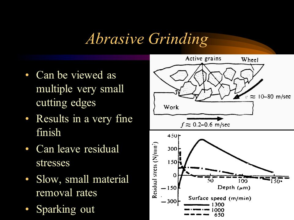 Abrasive Grinding Can be viewed as multiple very small cutting edges