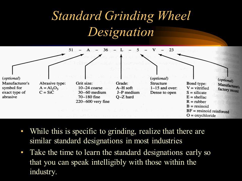 Standard Grinding Wheel Designation