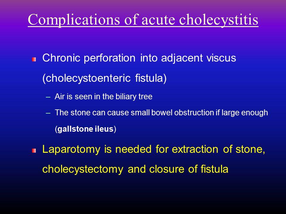 Complications of acute cholecystitis