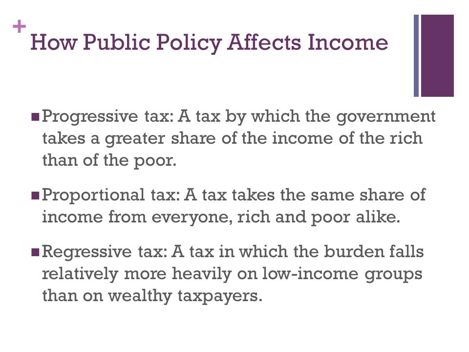 How Public Policy Affects Income