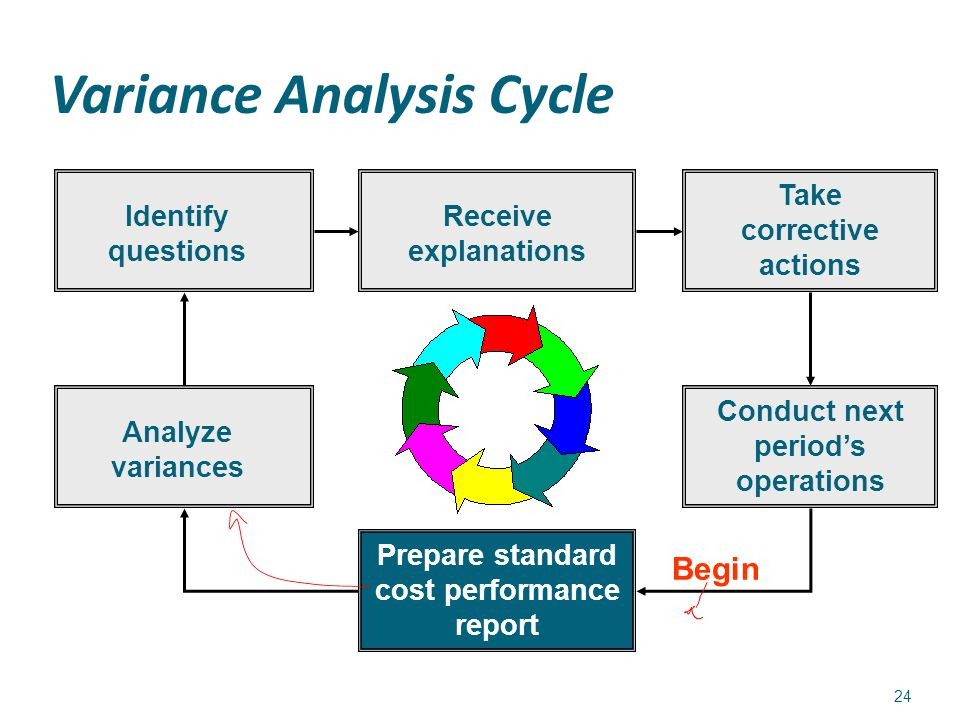 how to create a variance anaylis step by step