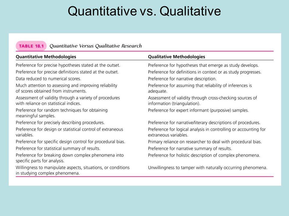 qualitative dissertation vs quantitative