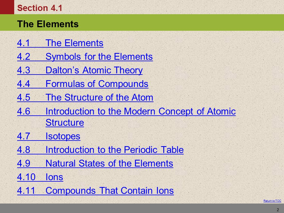 Chapter ppt video online download 41 the elements 42 symbols for the elements 43 daltons atomic theory 44 formulas urtaz Image collections