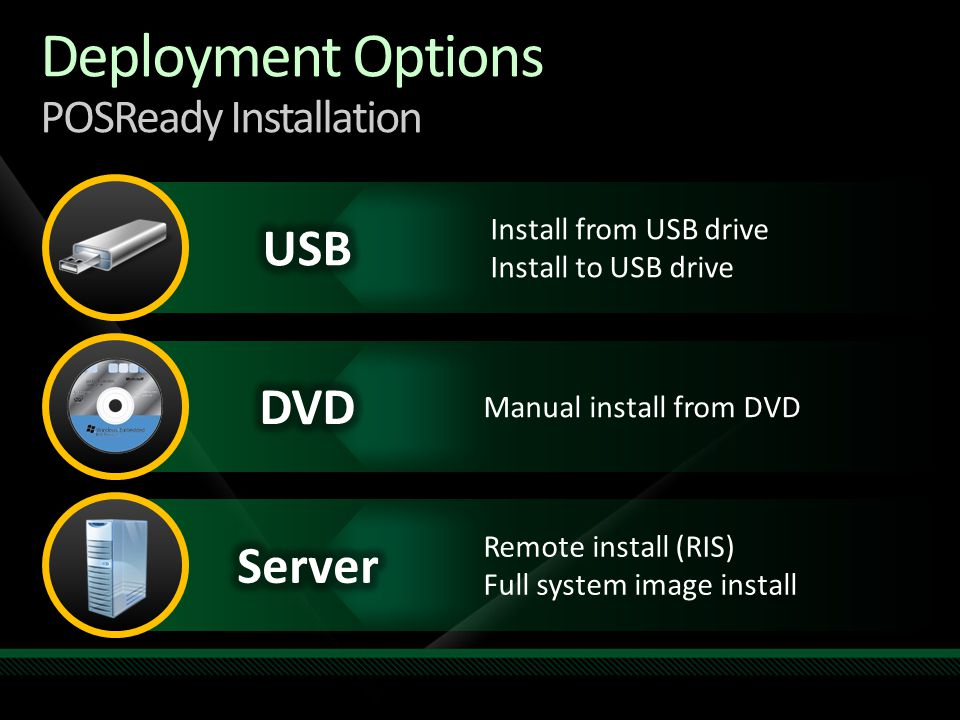 Deployment Options POSReady Installation