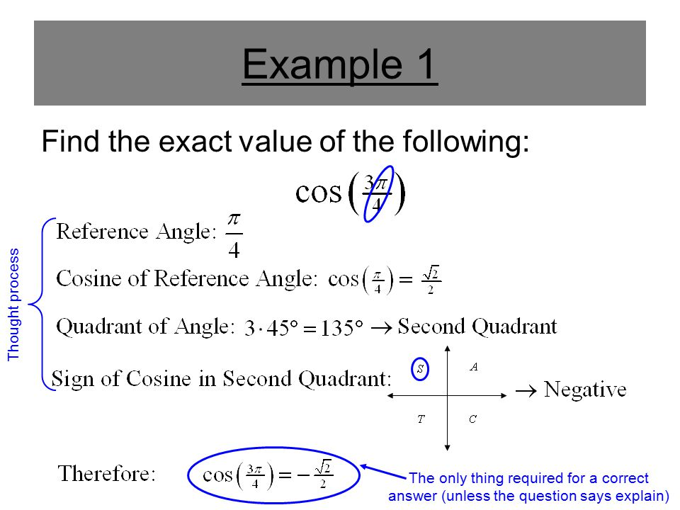 how to find trigonometry exact value