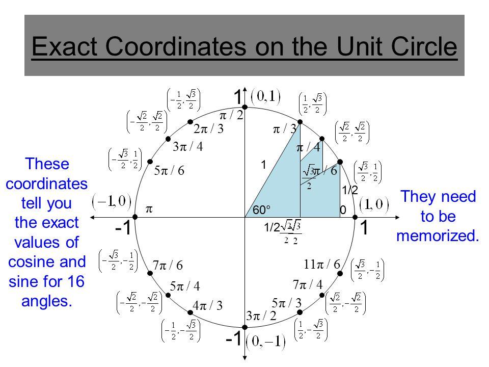 unit circle trig equations tessshebaylo. Black Bedroom Furniture Sets. Home Design Ideas