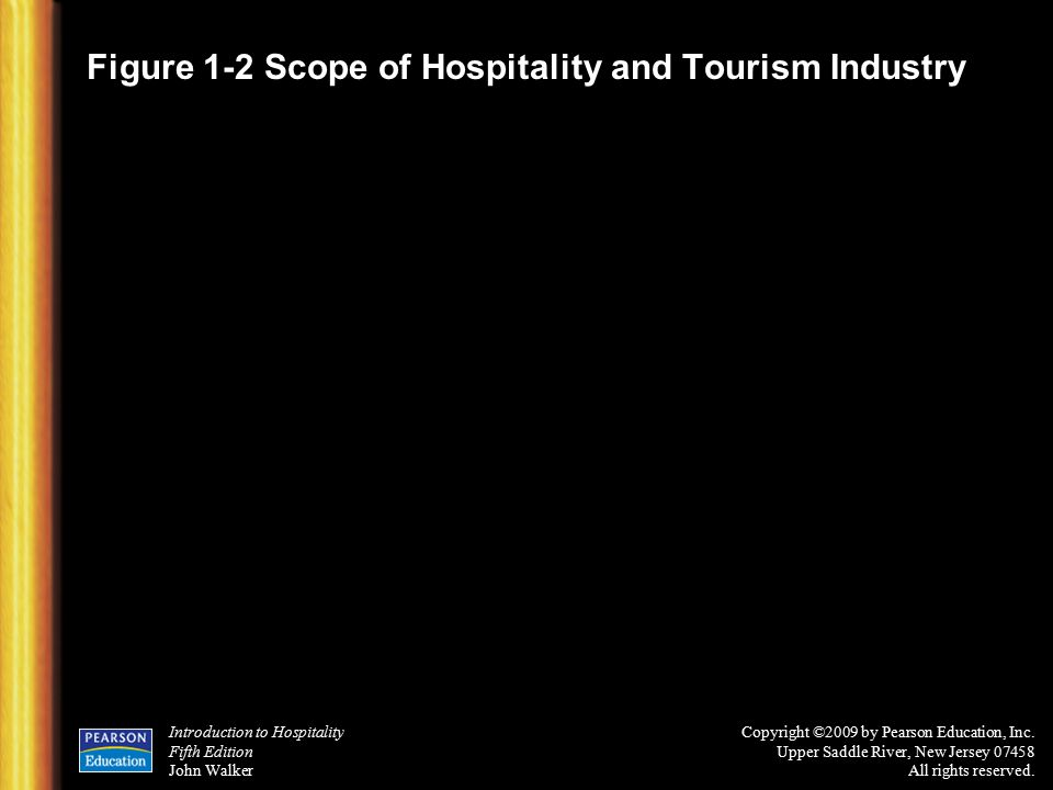 scope of hospitality and catering industry Note that each module in the certificate in hospitality and tourism industry -scope of beverages available in the catering industry and how.