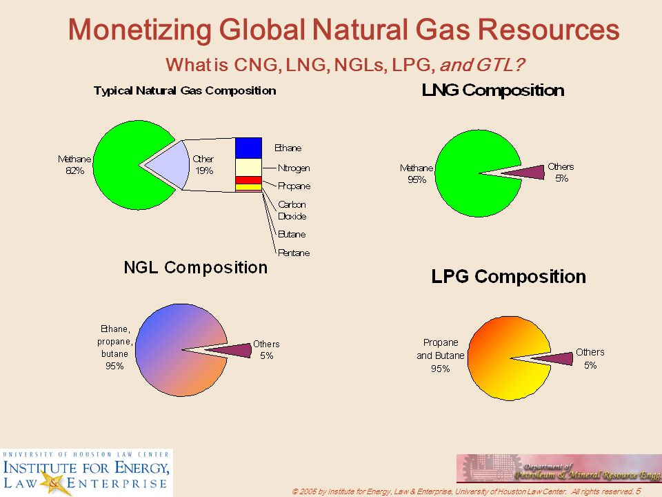 Typical Composition Of Natural Gas Mole Percent
