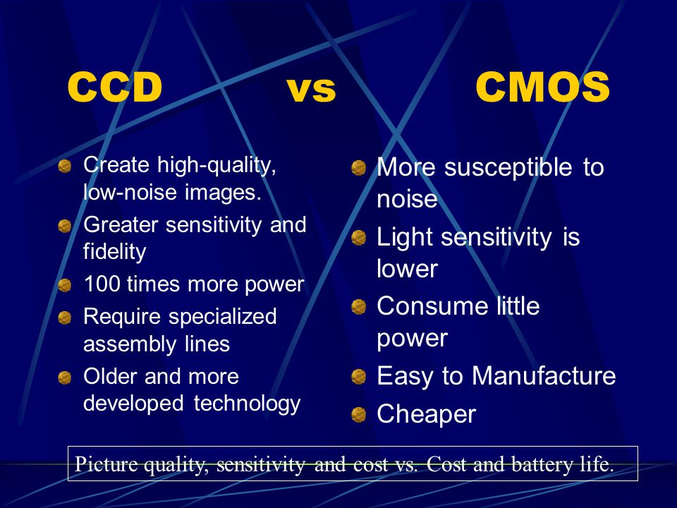 CCD vs CMOS More susceptible to noise Light sensitivity is lower