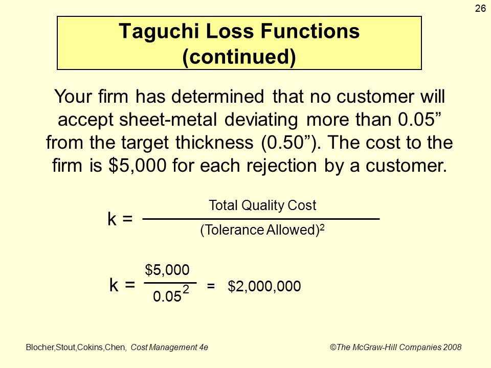 taguchi loss function The second related aspect of the taguchi methodology - the taguchi loss  function or quality loss function maintains that there is an increasing loss both for .