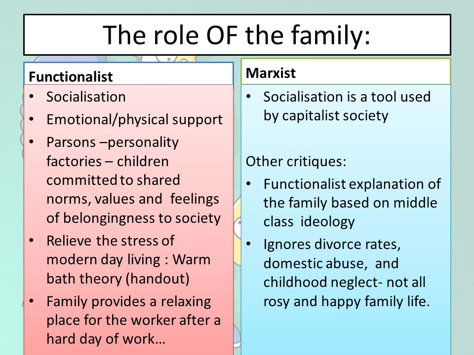 evaluate functionalist theory family 541 functionalist perspective on the family broadly speaking, the functionalist perspective has focused on the functions of the family in society and for its members in other words, it looks at how the family, as an institution, helps in maintaining order and stability in society, and the significance of the family for its individual members.
