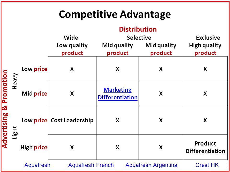 global competitive advantage All enterprises, regardless of what they produce or the services they deliver, are really information businesses the accuracy, speed and precision of it.