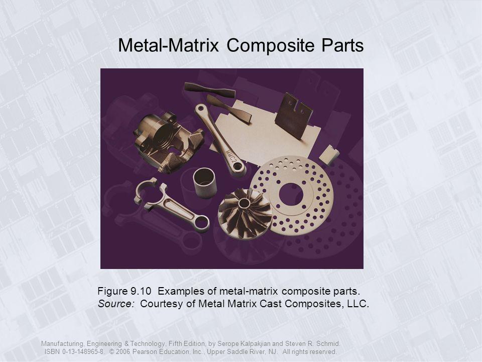 metal matrix composites applications pdf