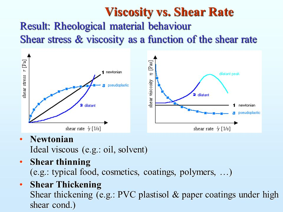 Viscosity vs. Shear Rate Result: Rheological material behaviour Shear stress & viscosity as a function of the shear rate