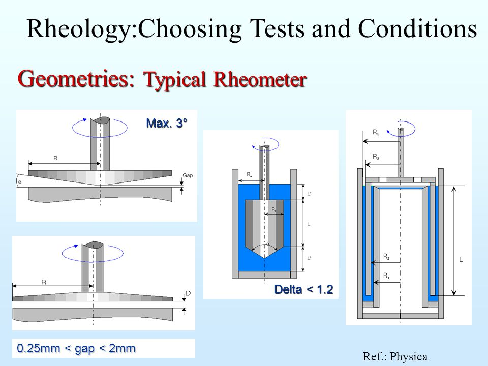 Rheology:Choosing Tests and Conditions