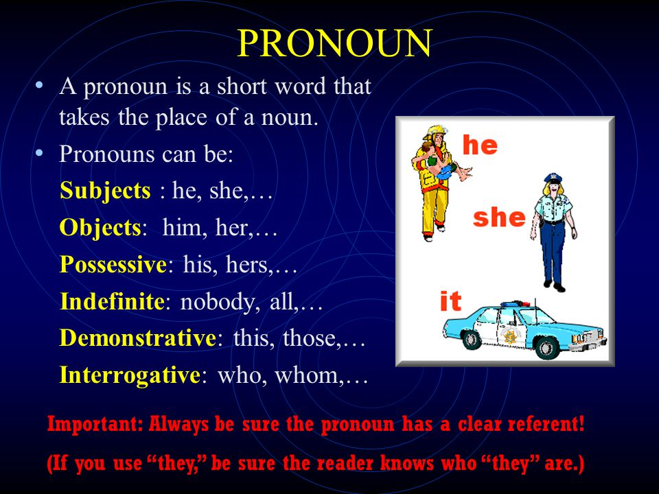 PRONOUN A pronoun is a short word that takes the place of a noun.