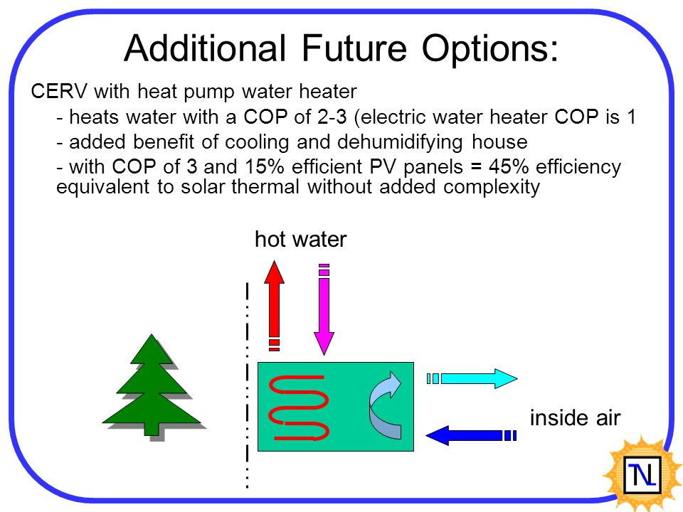 Ben newell and ty newell january 22 ppt video online download for Efficient heating options