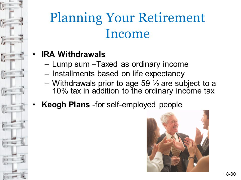 all about birmingham al retirement income planning