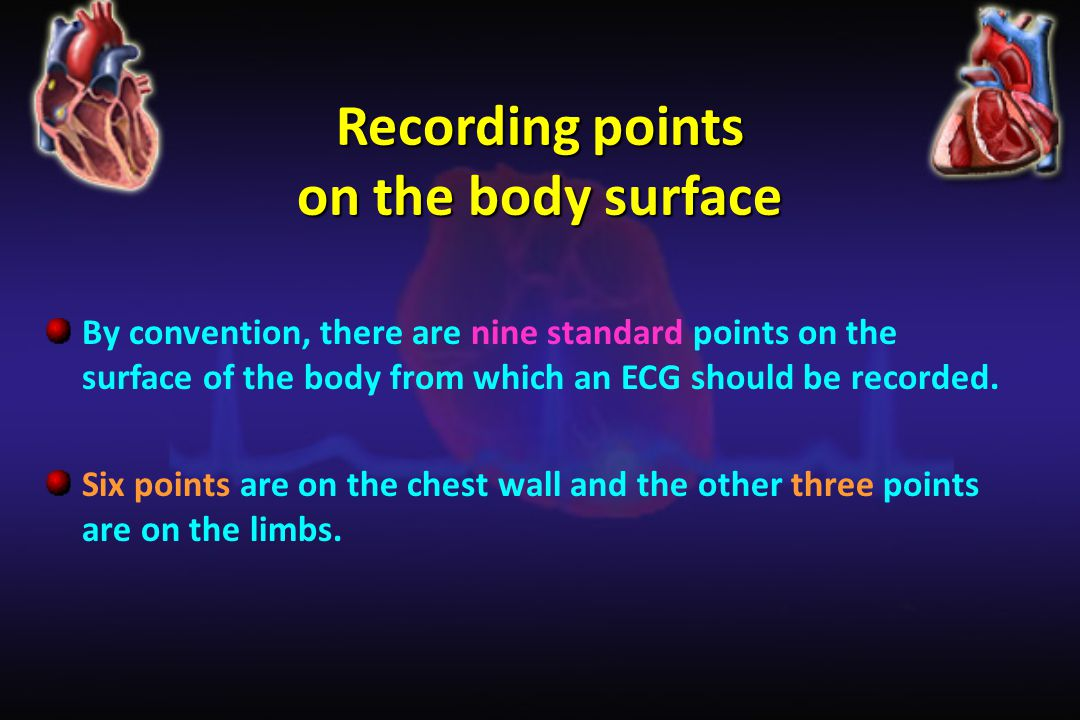 Recording points on the body surface