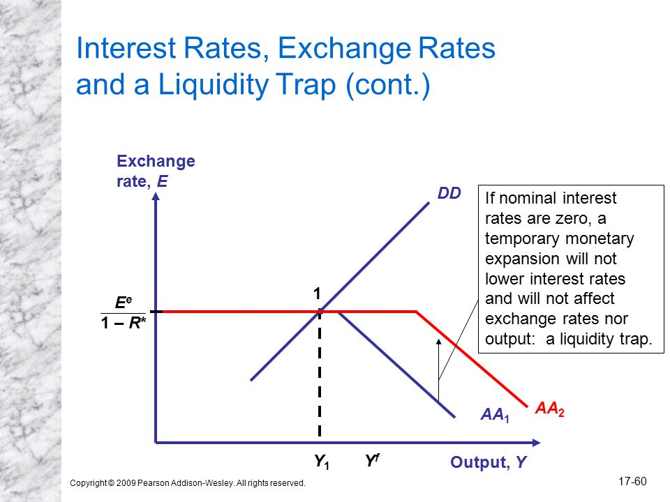 interest rate and exchange rate policies Aside from interest rates and inflation, the exchange rate is one of the most important determinants of a country's level of economic health.