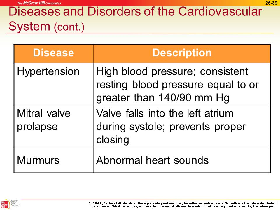 a description of the heart and its diseases Respiratory diseases range from mild and self-limiting, such as the common cold, to life-threatening entities like bacterial pneumonia, pulmonary embolism,.