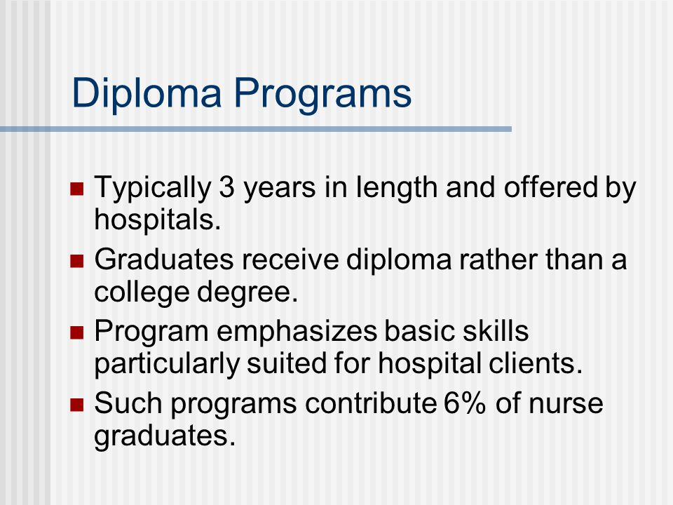 Diploma Programs Typically 3 years in length and offered by hospitals.