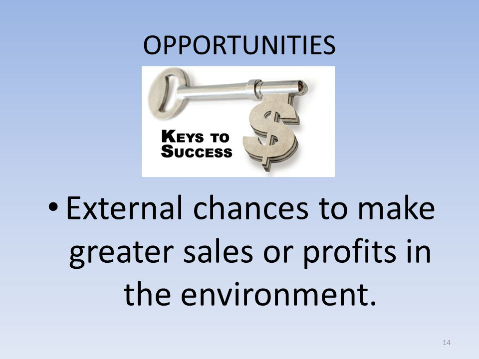 External chances to make greater sales or profits in the environment.