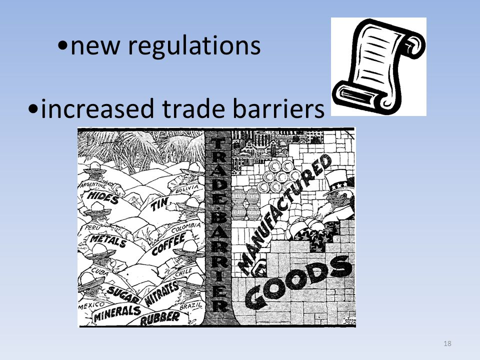 increased trade barriers