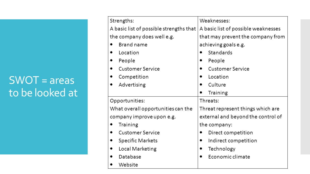 a list of strengths and weaknesses