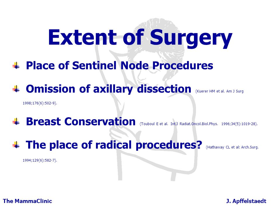 Extent of Surgery Place of Sentinel Node Procedures