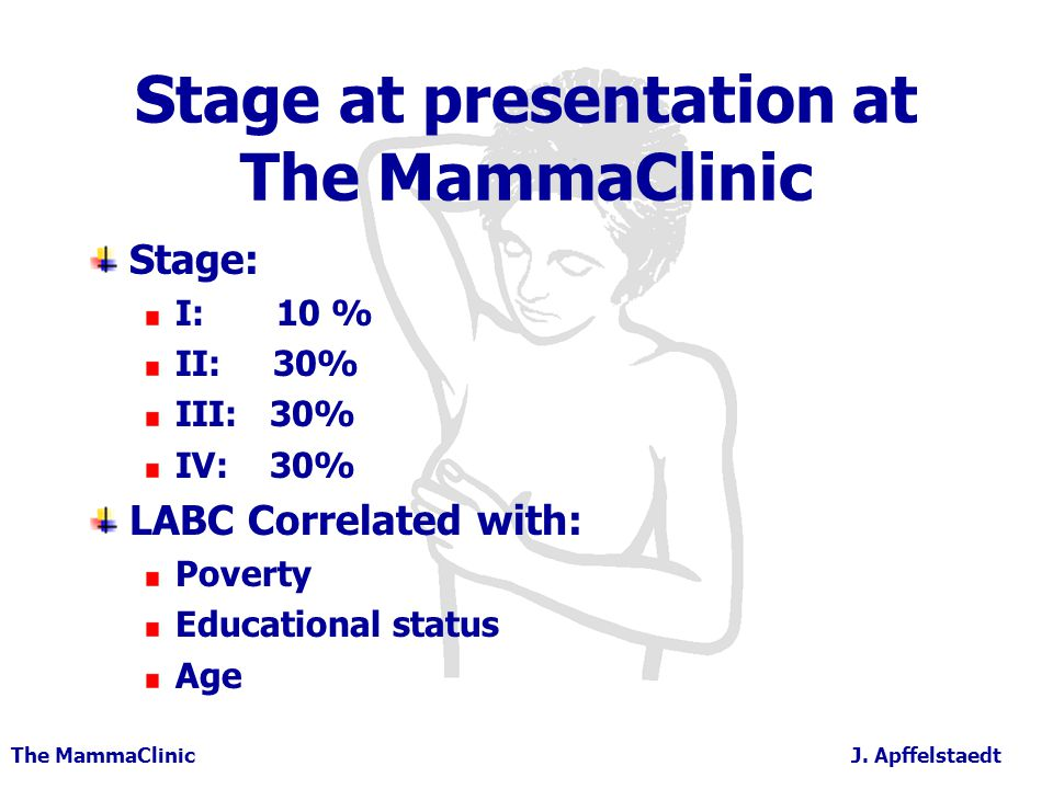 Stage at presentation at The MammaClinic