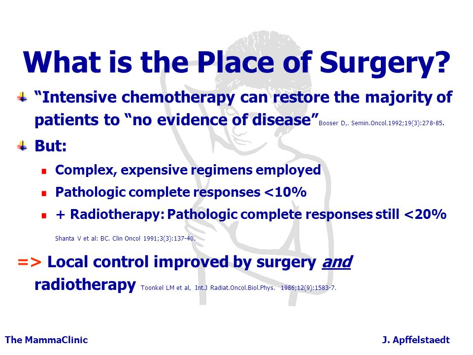 What is the Place of Surgery