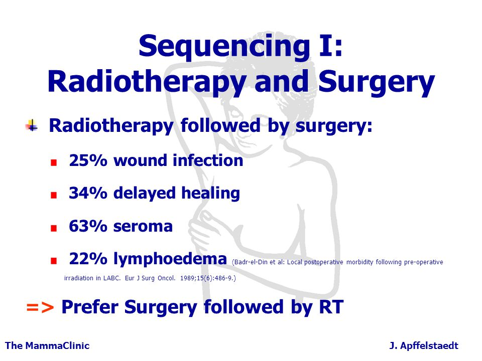 Sequencing I: Radiotherapy and Surgery