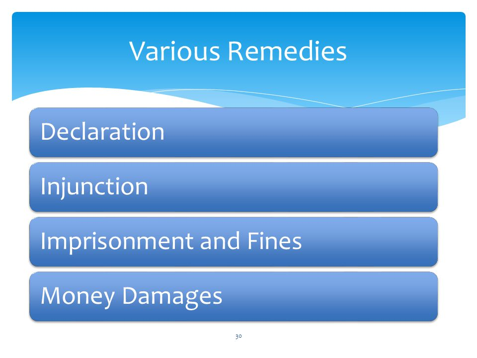 Various Remedies Declaration Injunction Imprisonment and Fines