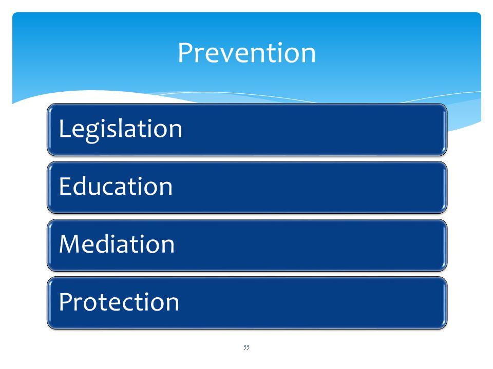 Prevention Legislation Education Mediation Protection