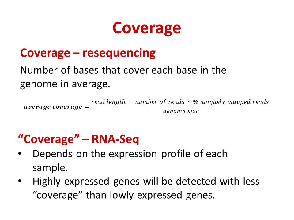 Coverage Coverage – resequencing Coverage – RNA-Seq
